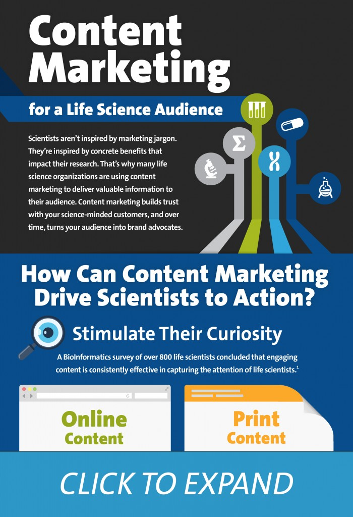 Science Marketing: Content Marketing Infographic