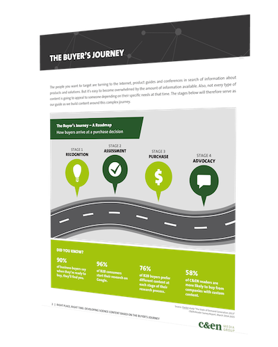 Science Marketing Buyer Journey