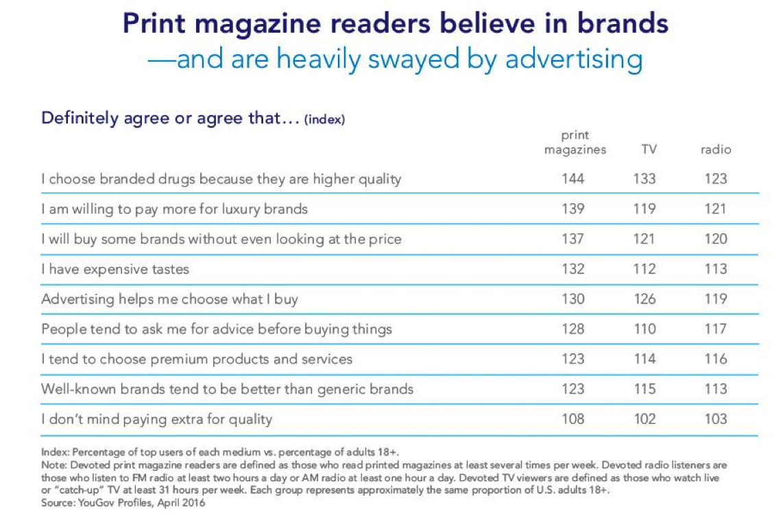 magazine trends science marketing