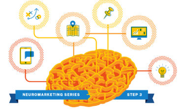 Neuromarketing Series Step 3