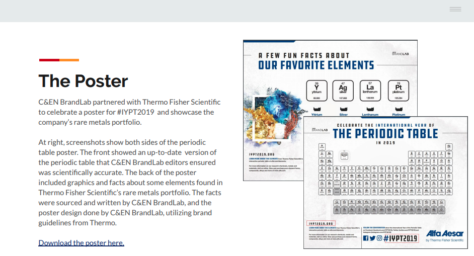 Thermo Poster Case Study